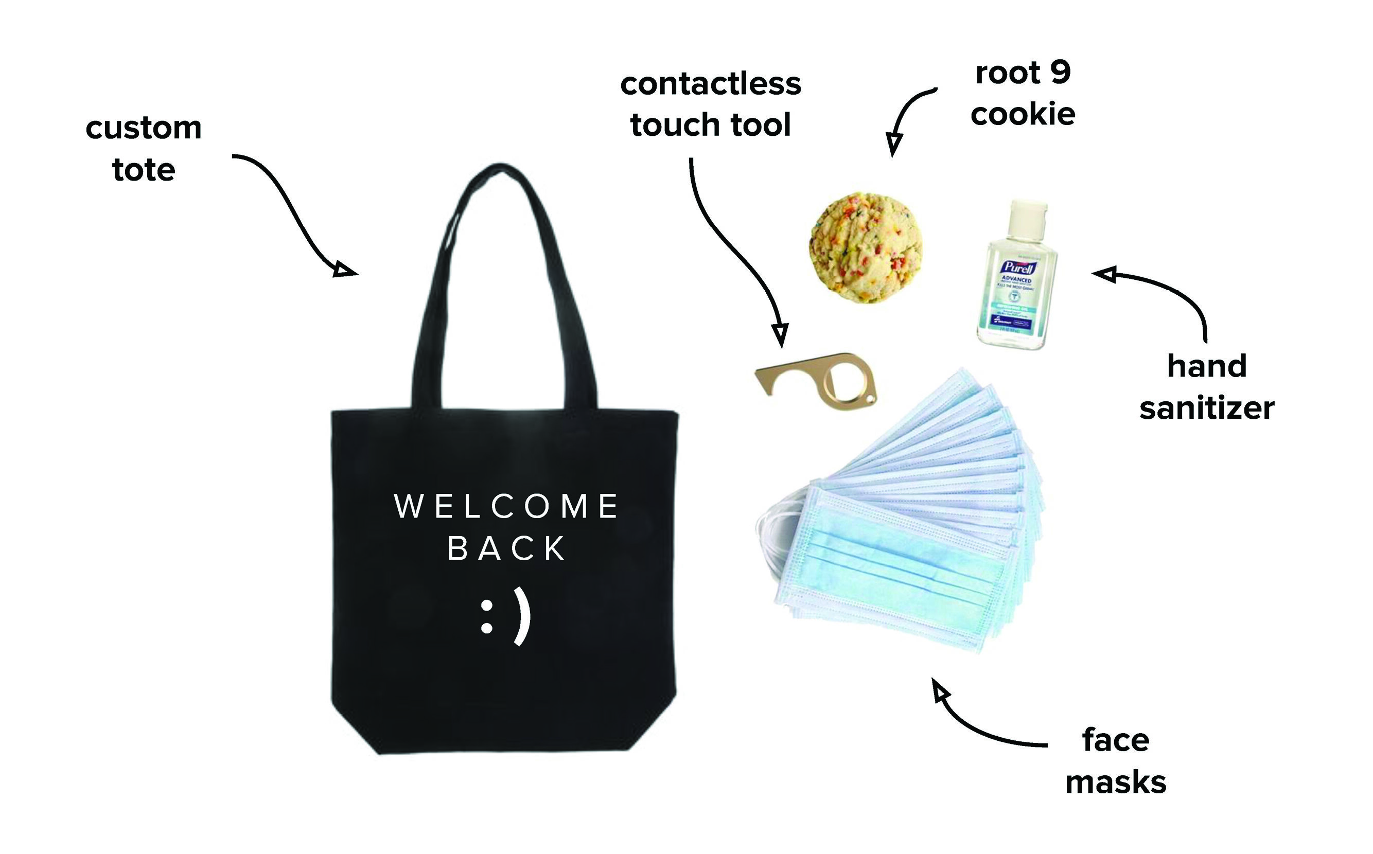 Welcome back employees after Covid-19, includes contactless touch tool, face masks, hand sanitizer, Root9 plant-based cookie.